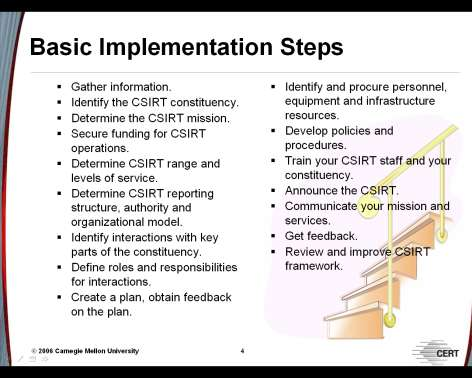 From CERT/CC Training course: Steps