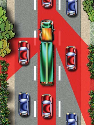 Section 3: Safe Driving major obstacle for a motorcyclist. Expect the motorcycle to make sudden moves within the lane. Never drive beside a motorcycle in the same lane. Yield to motorcycles.