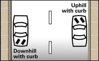 To back the trailer to the left, use your left hand to move the wheel left. To back the trailer to the right, use your right hand to move the wheel to the right.