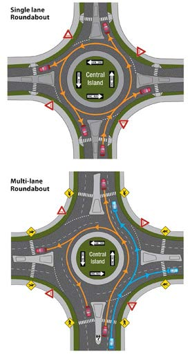 ROUNDABOUT INTERSECTIONS General Information Roundabouts are a traffic control device that may be used as an alternative to signalized and all-way stop intersections.