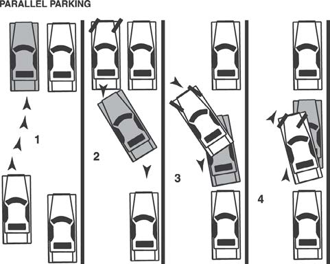 PARALLEL PARKING 1. Stop even with the vehicle ahead of the parking space about 1½ feet to the left of that vehicle. 2. Turn wheels sharply to the right, and back slowly into the parking space.