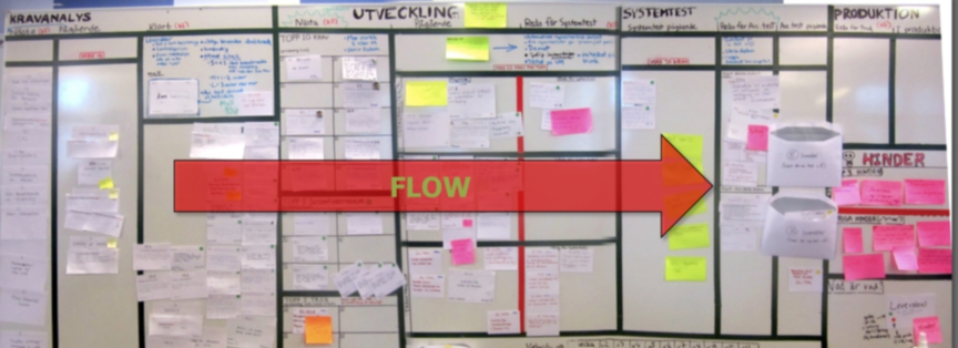 Lean from the Trenches An example of Kanban in a large software project