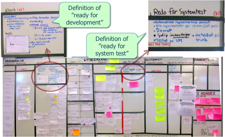 "13. How we define Ready and Done The blue text at the top of most columns on the project board is the ""definition of done"" for that column (which also means ""definition of ready"" for the subsequent"