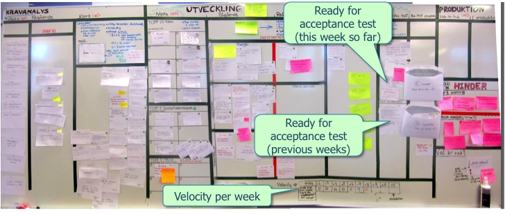 19. How we capture and use process metrics We track two process metrics: Velocity (features per week) Cycle time