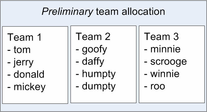 HOW WE HANDLE MULTIPLE SCRUM TEAMS 105 masters. We talk about last sprint and decide if any team reallocations are warranted.