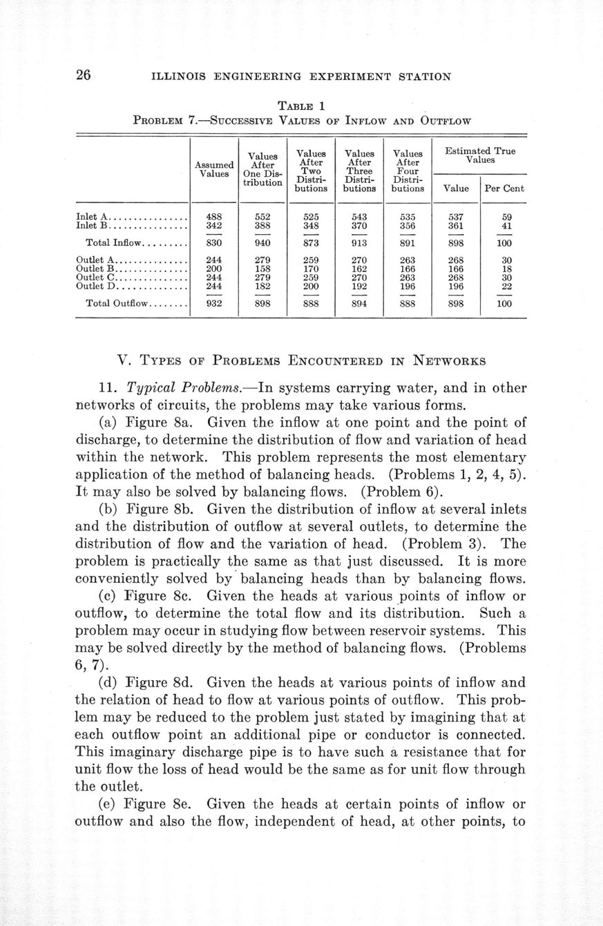 ILLINOIS ENGINEERING EXPERIMENT STATION TABLE 1 PROBLEM 7.