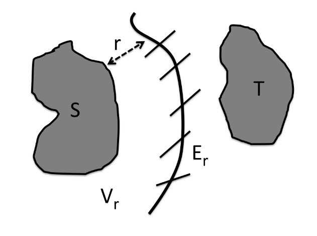 118 Sanjeev Arora et al. Fig. 1. V r is the set of nodes whose distance on the weighted graph to S is at most r. SetofedgesleavingthissetisE r. implies that r 2 r 1 w e.