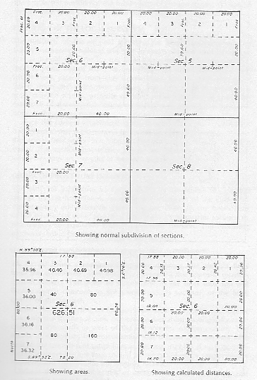 FIGURE 46, MANUAL Examples