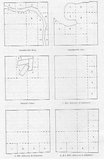 FIGURE 47, MANUAL Examples of