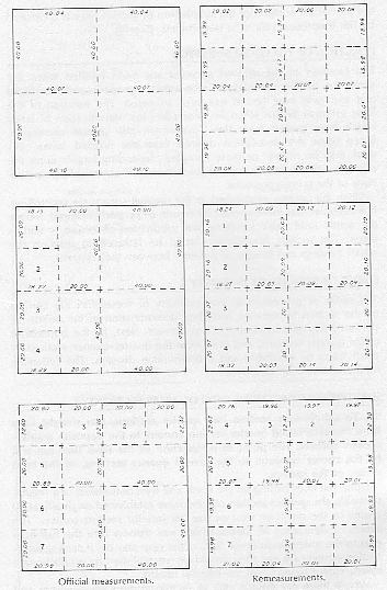 FIGURE 50, MANUAL Examples of subdivision by survey showing relation of official measurements