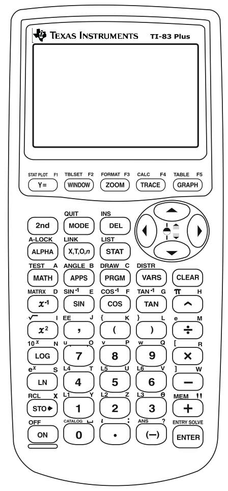 USING A TI-83 OR TI-84 SERIES GRAPHING CALCULATOR IN AN INTRODUCTORY STATISTICS CLASS W.