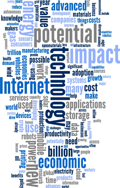 Disruptive technologies at a glance: Word cloud of report