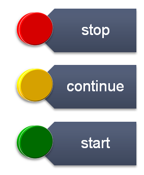 4. Traffic Lights If you want your audience to change their behavior, consider the traffic lights approach: Red: What should they stop doing? Amber: What should they continue doing?