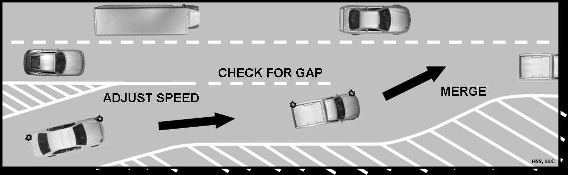 the driver, behind you, at a safe distance by keeping a steady speed, signaling in advance, and keeping more space to the front of your vehicle before reducing speed or turning.