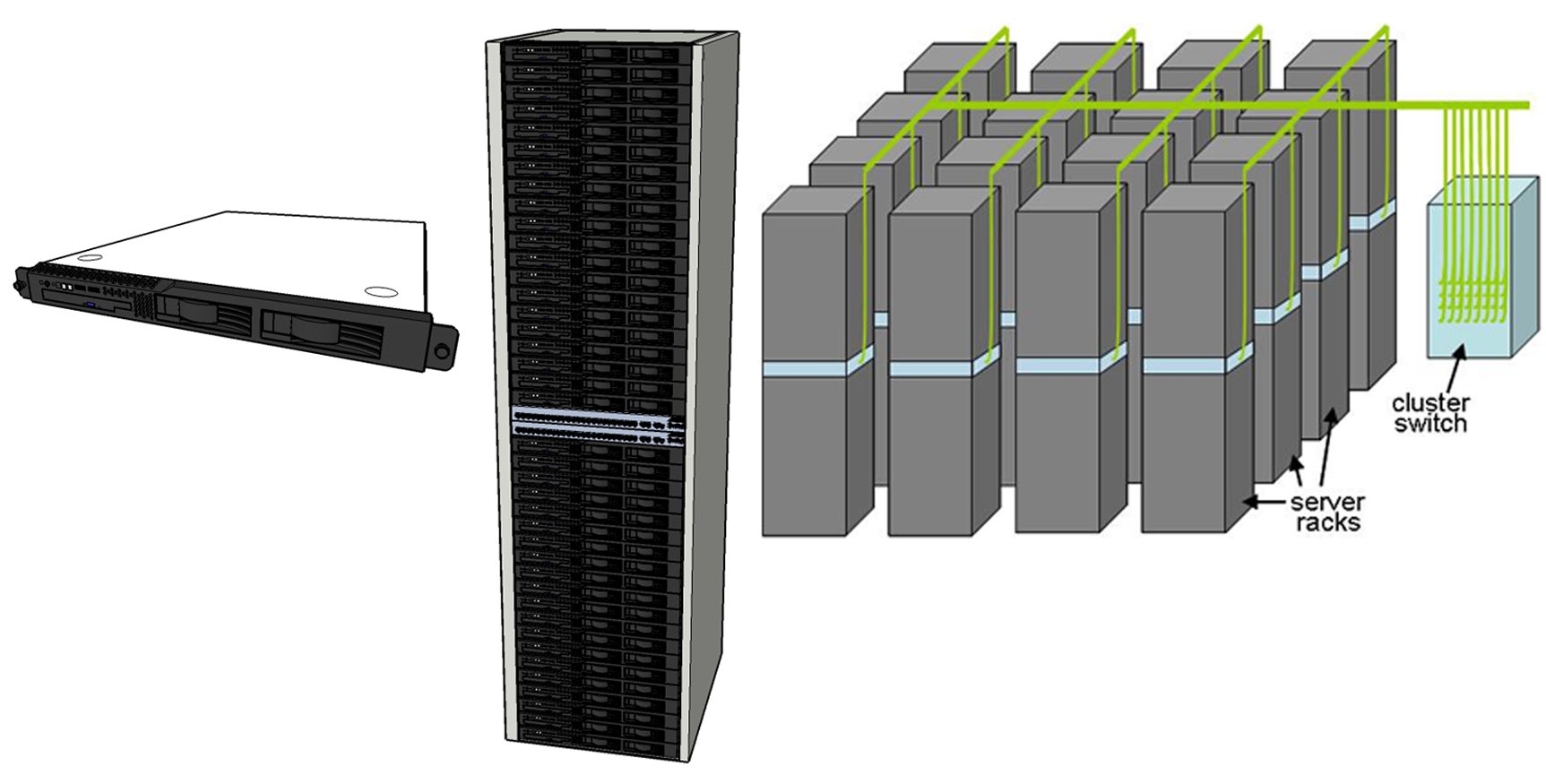 6 the datacenter as a computer FIGURE 1.