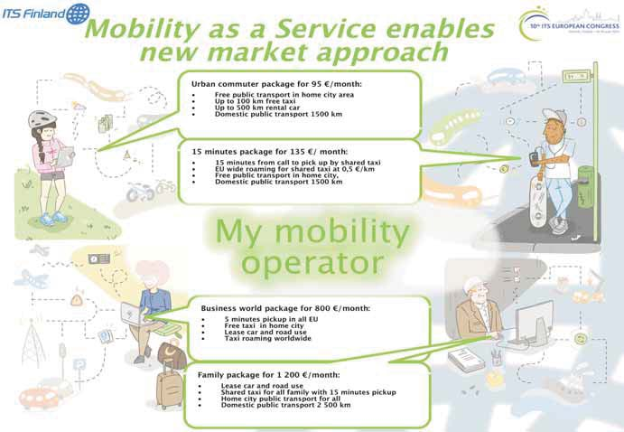 ITS & TRANSPORT MANAGEMENT SUPPLEMENT services are bundled in to a package similar to mobile phone price-plan packages.