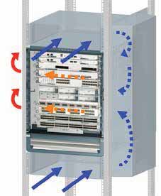 7 kw (ΔT = 13 K) per switch tube 460 CISCO Catalyst 6506(-E), 6509(-E), 6513, MDS 9509 Director 03.029.218.X 12-21 approx.
