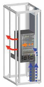 Installation height of switches in rack can be adjusted; tool-less blanking plates for covering areas outside of switches. Air-duct area: 420 cm 2. Size of cutouts in raised floor (min./max.
