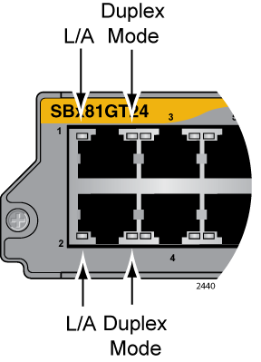 Chapter 2: Ethernet Line Cards Figure 16. Port LEDs on the AT-SBx81GT24 Line Card Table 6.