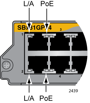 SwitchBlade x8112 Chassis Switch and AT-SBx81CFC960 Card Installation Guide LEDs Each port on the AT-SBx81GP24 PoE Line Card has two LEDs. The LEDs are shown in Figure 21 and described in Table 8.
