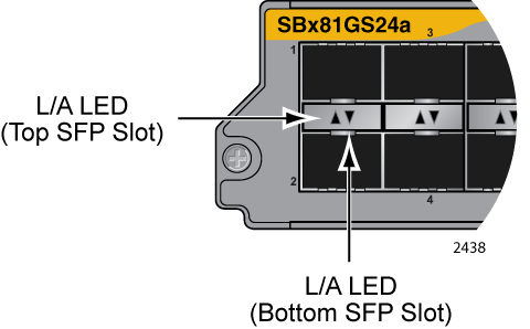 Chapter 2: Ethernet Line Cards Figure 23. Port LEDs on the AT-SBx81GS24a SFP Line Card Table 9.