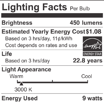 The Lighting Facts Label You ll find a new label on light bulb packages starting in 2012: the Lighting Facts label.