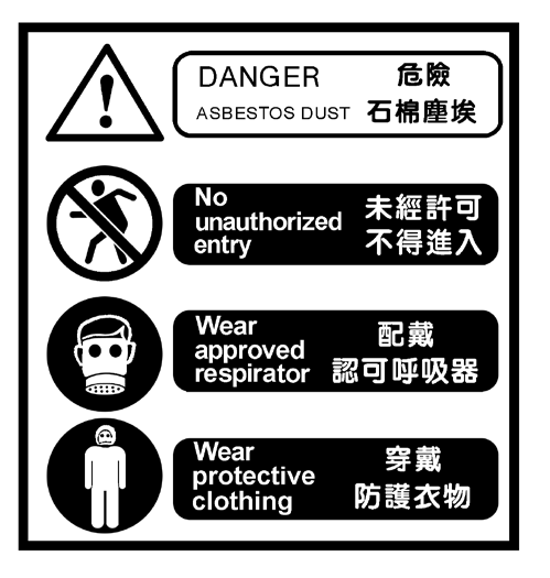 Appendix IX Warning notice for protective equipment zone Specifications The warning notice should comprise both warning signs and explanatory labels.