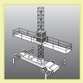 Figure 11: An example of a typical mast climbing work platform.