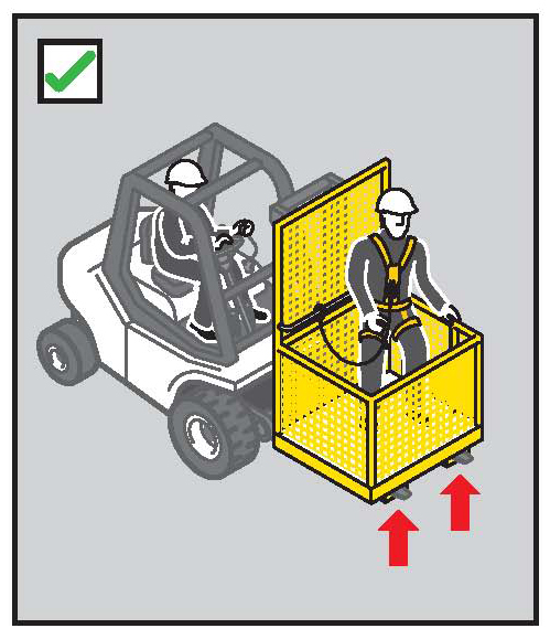 Forklifts with a work box A workbox fitted to a forklift must be securely attached to the forklift carriage and engineerdesigned and constructed