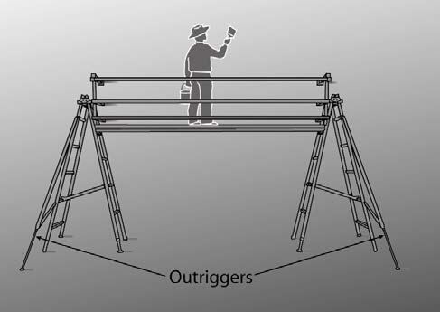 Alternatives to trestle ladders should be considered, such as small scissor lifts, light duty aluminium mobile scaffolds, boom arms and modular scaffolding.