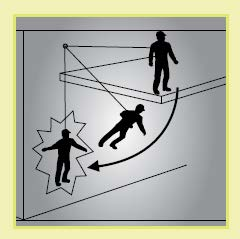 swing down : see Figure 23) or swing back onto the building or structure (which is called swing back : see Figure 24).