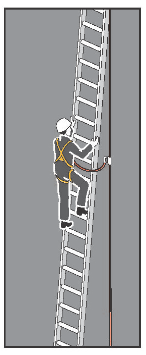 Figure 25: With the use of an anchorage line system, the person climbing has continuous fall protection by being attached to the anchorage line and harness.