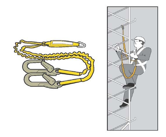 Figure 26 shows how the use of a double lanyard means that the person climbing can always be connected to the ladder or structure.