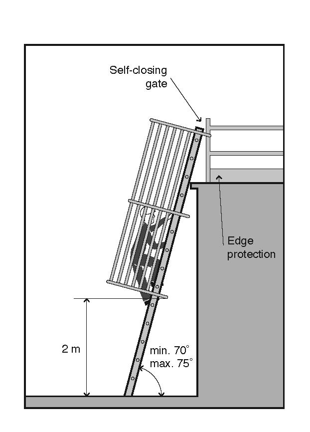 Figure 31: Example of a fixed ladder fitted with a ladder cage 7.3 Ladder maintenance Ladders should be regularly inspected by a competent person in accordance with the manufacturer s recommendations.