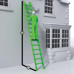 Figure 1 Ladder showing the correct 1 in angle (means of securing omitted for clarity) don t overload it consider workers weight and the equipment or materials they are carrying before working at