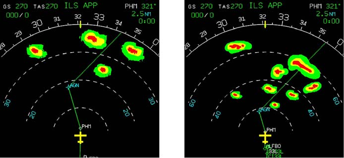 IV.2 Display Range To avoid a large storm, the flight crew must make decisions while still 40 NM away from it.