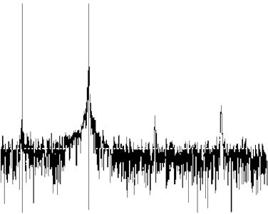 Application Note AN-0971 180MHz TANK 360MHz RECTIFIER HARMONICS AT 540MHz AND 720MHz A board with near field emissions, as shown in Figure 5, and without a chassis shield