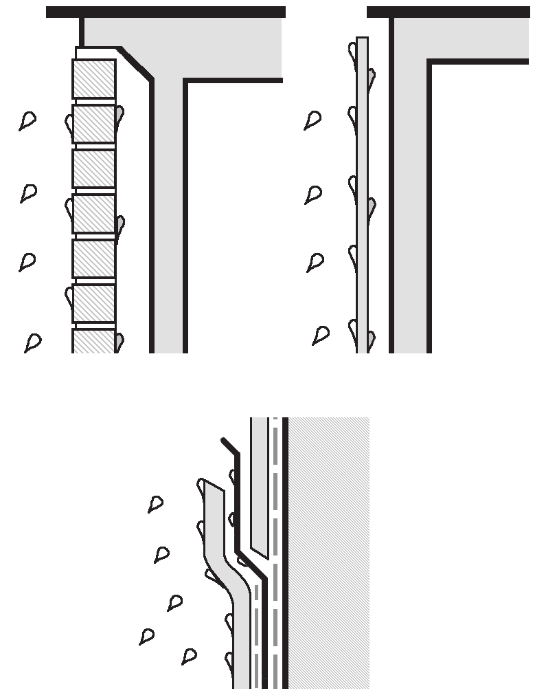Drainage has traditionally been the function of building wraps and back-flashings, and these must be installed to allow drainage to the outside, as shown in Figure 16(a).