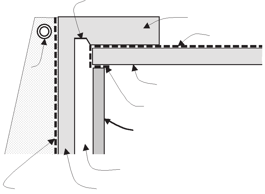 b) Separate inner wall Figure 37 shows an inner wall separated by a cavity from a concrete retaining wall.