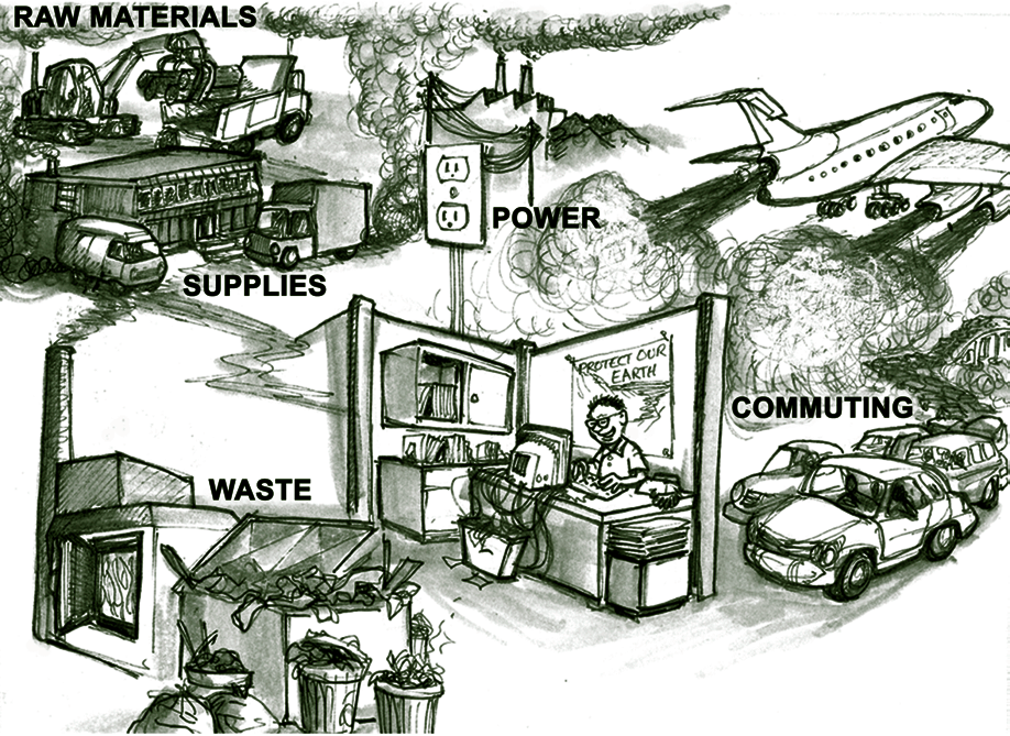 BOX 4 COMMON EMISSIONS SOURCES FOR AN OFFICE OPERATIONAL BOUNDARIES Emissions result from a variety of activities undertaken by your office from using the photocopier to traveling to meetings (See