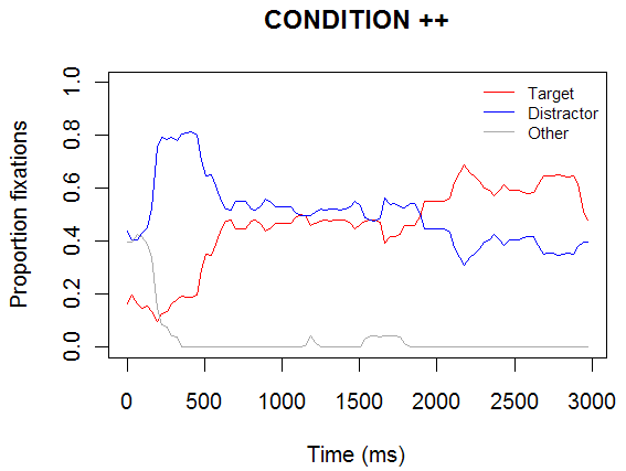Recorded 16 Fillers