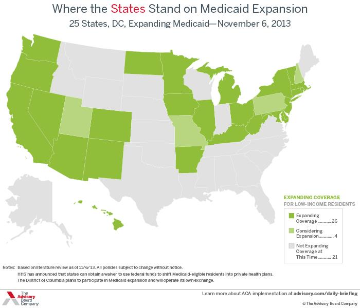 States choosing not to expand Medicaid will likely face serious healthcare-related budget challenges in the years ahead.