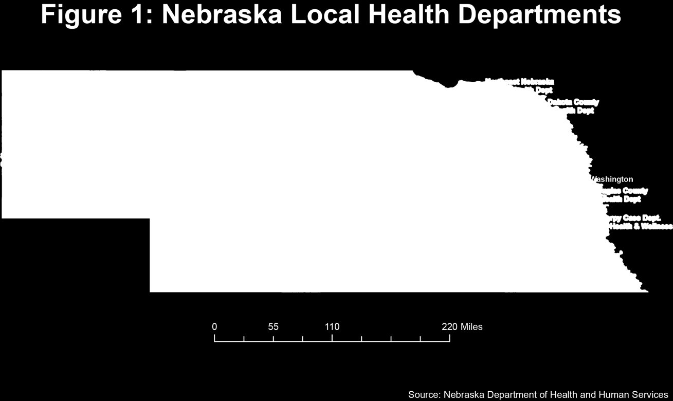 There are a total of 77,421 square miles in the state of Nebraska, with a total population of 1,826,341 in 2010 (U.S. Census Bureau, 2010).