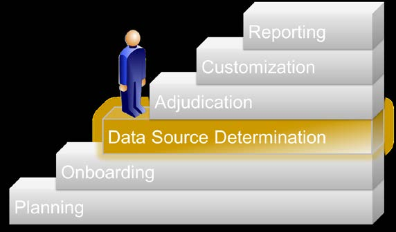 3.4 Process Area 3: Data Source Determination The following sections provide an overview of the data source determination process area, outline the roles and responsibilities of the parties, and