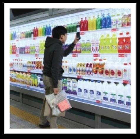 Trend 6: Convergence of channels Examples Tesco Virtual Store, South Korea: Pilot for window