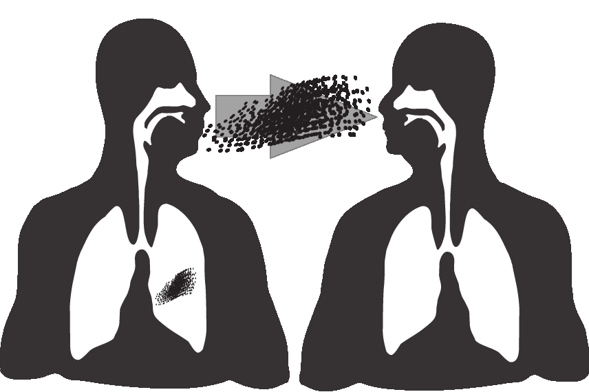 How is TB spread? TB is spread through the air from one person to another. The bacteria are put into the air when a person with TB disease of the lungs or throat coughs, sneezes, speaks, or sings.