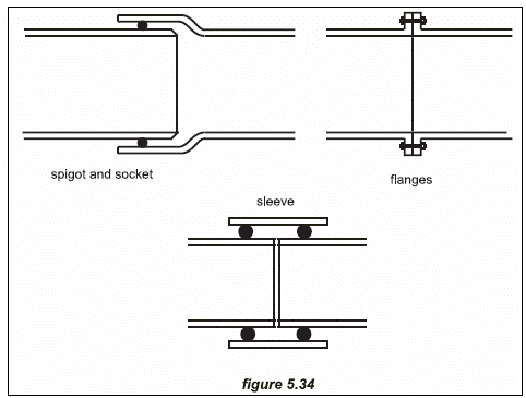 Guide on How to Develop a Small Hydro Site ESHA 2004 Figure 5.33: Manufactured steel pipe Table 5.