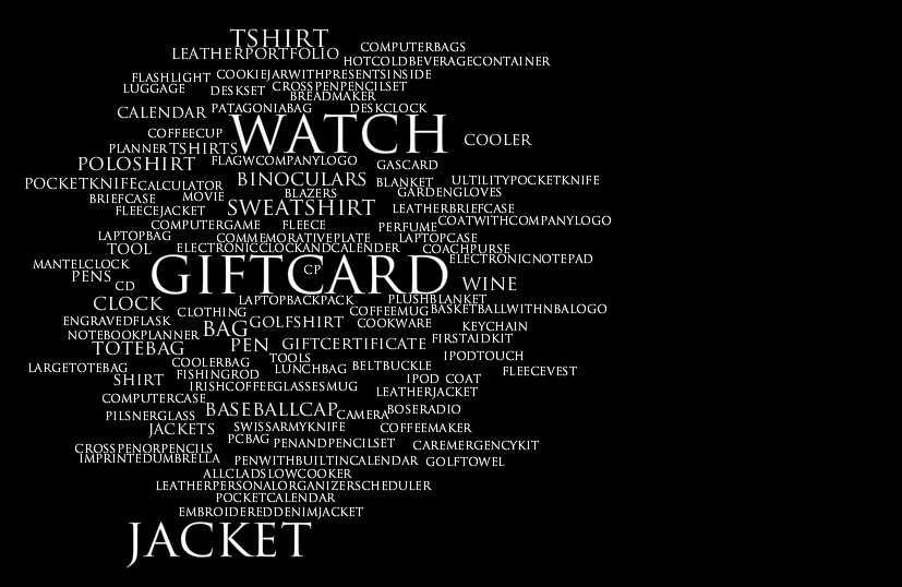 The word cloud below represents answers given for high-end items: Most-often- mentioned items are jackets, gift cards