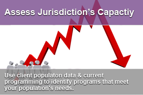 Building a Responsive System CLOSING THE GAP BETWEEN RISK-NEED PROFILES AND AVAILABLE SERVICES The Assess Jurisdiction s Capacity portal uses population-level data to asses a jurisdiction s capacity