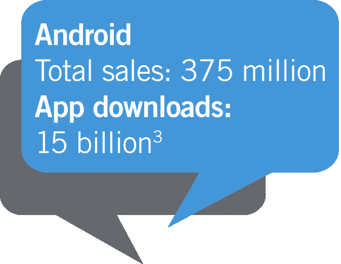 Apps truly are a global phenomenon with mass consumer appeal. Apple s App Store has now reached 25 billion downloads, tracking at 1 billion downloads a month.